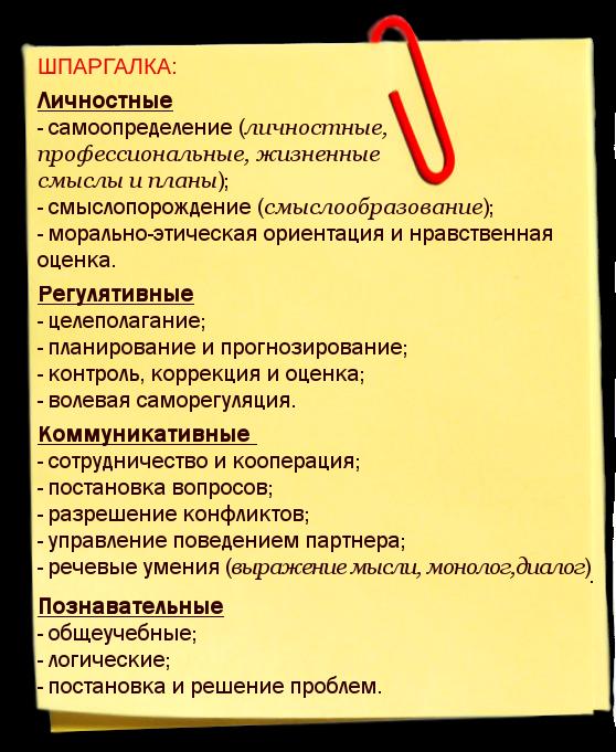 Букатов