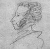 Пушкин. Автопортрет в записной книжке Н. Д. Киселева. 14 июня 1828. ПД 905. Л. 21
