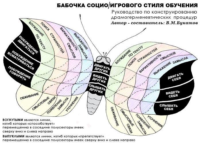 babochka1
