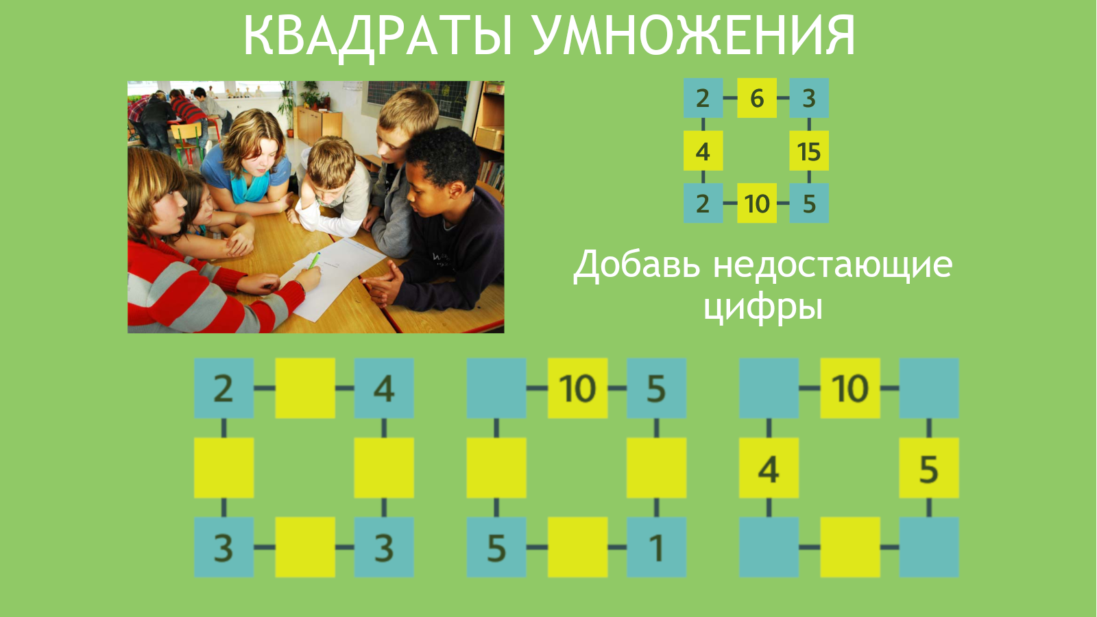 квадраты умножения