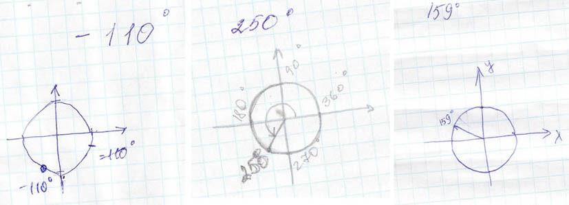 10 класс Алгебра 4